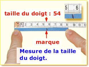 Dimension tour de doigt bague